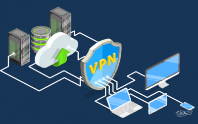 How to setup a site-to-site VPN in aggressive mode when using a dynamic IP address